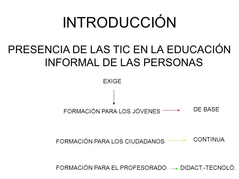 INTRODUCCIÓN PRESENCIA DE LAS TIC EN LA EDUCACIÓN INFORMAL DE LAS PERSONAS EXIGE FORMACIÓN PARA LOS JÓVENES FORMACIÓN PARA LOS CIUDADANOS FORMACIÓN PA