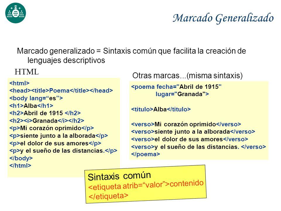 Marcado Generalizado Marcado generalizado = Sintaxis común que facilita la creación de lenguajes descriptivos Poema Alba Abril de 1915 Granada Mi cora
