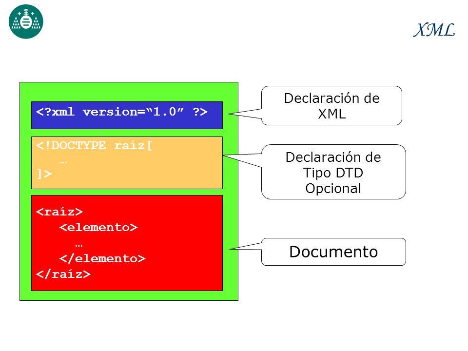 XML … <!DOCTYPE raíz[ … ]> Declaración de XML Declaración de Tipo DTD Opcional Documento