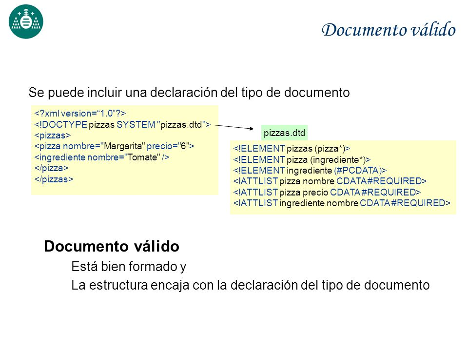 Documento válido Se puede incluir una declaración del tipo de documento Documento válido Está bien formado y La estructura encaja con la declaración d