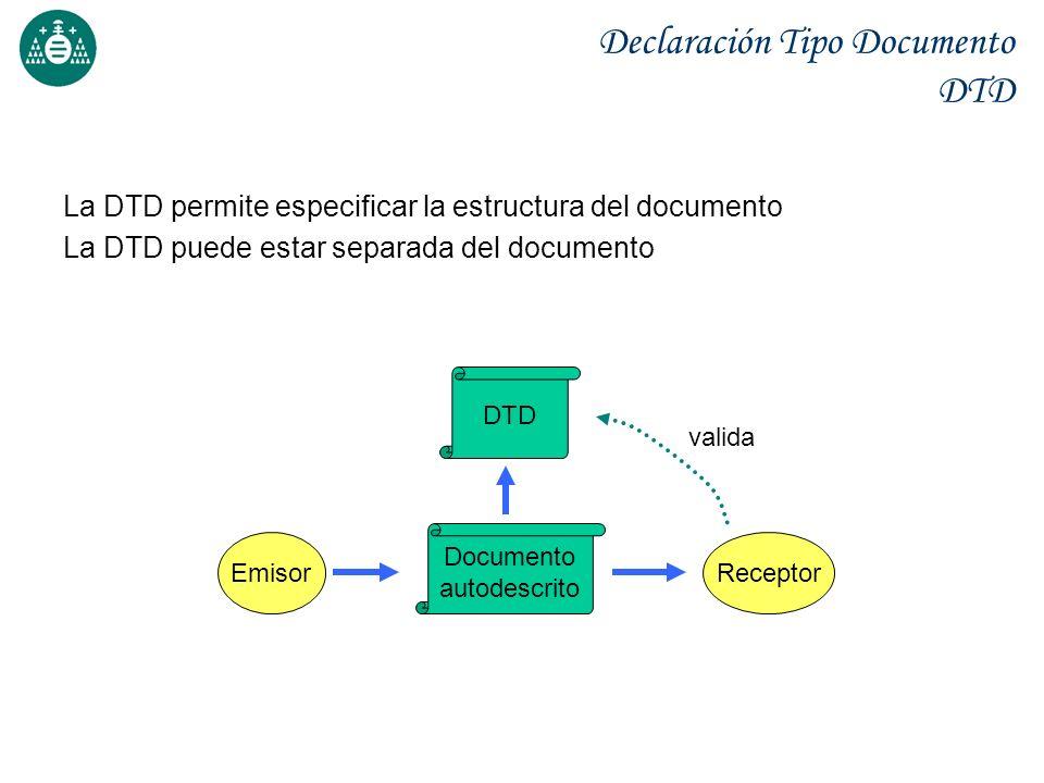 Declaración Tipo Documento DTD La DTD permite especificar la estructura del documento La DTD puede estar separada del documento Emisor Documento autod