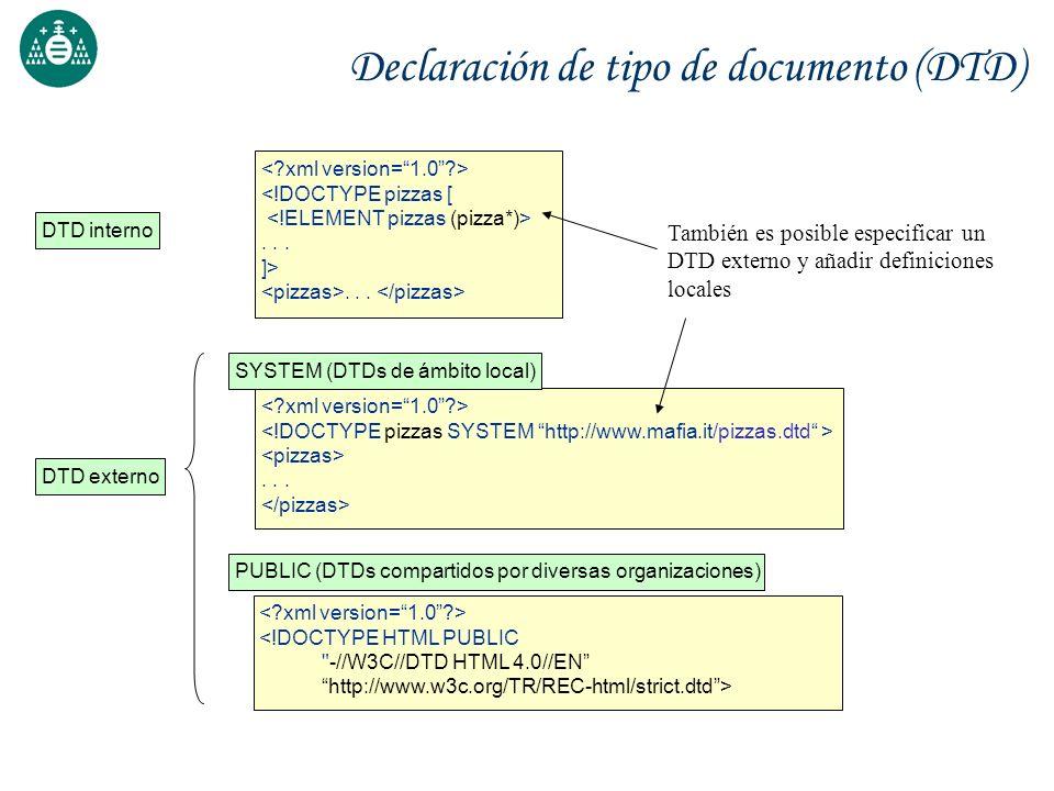 Declaración de tipo de documento (DTD)... <!DOCTYPE pizzas [... ]>... DTD interno DTD externo <!DOCTYPE HTML PUBLIC