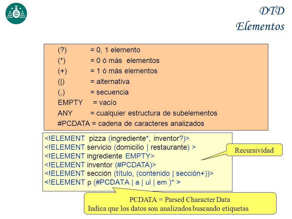 DTD Elementos (?) = 0, 1 elemento (*) = 0 ó más elementos (+) = 1 ó más elementos (|) = alternativa (,) = secuencia EMPTY = vacío ANY = cualquier estr