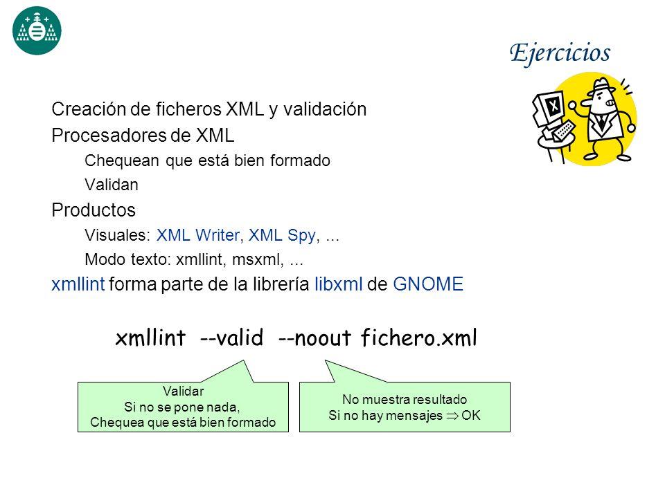 Ejercicios Creación de ficheros XML y validación Procesadores de XML Chequean que está bien formado Validan Productos Visuales: XML Writer, XML Spy,..