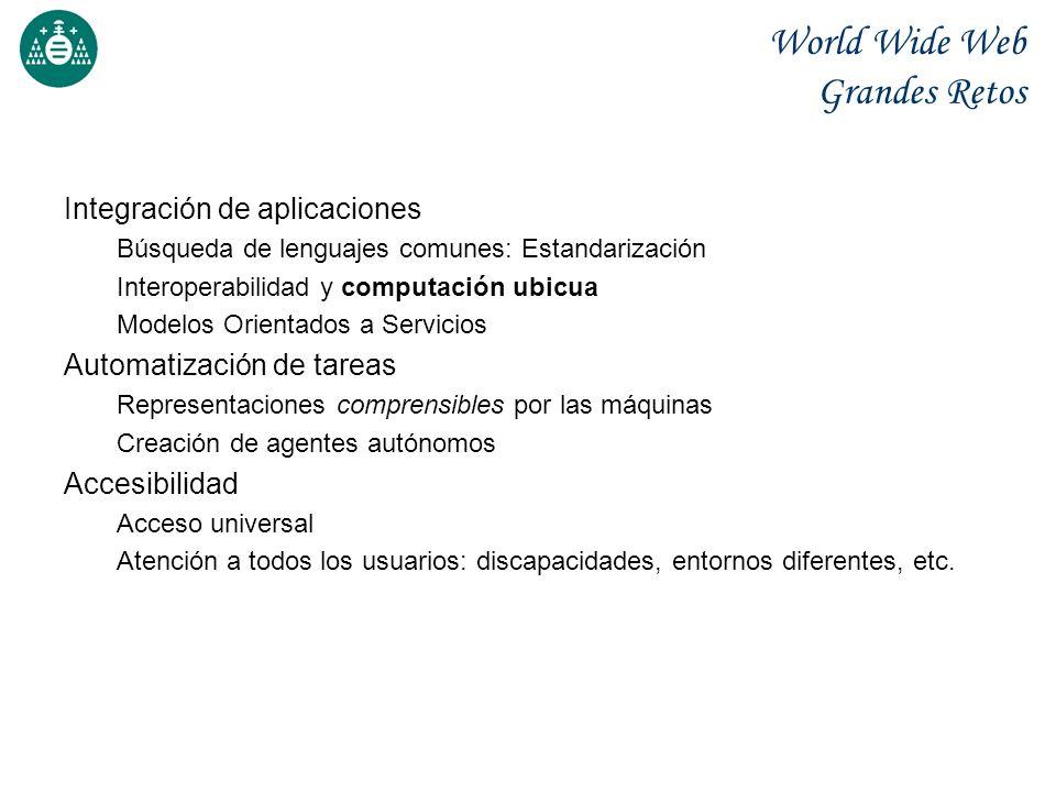 World Wide Web Grandes Retos Integración de aplicaciones Búsqueda de lenguajes comunes: Estandarización Interoperabilidad y computación ubicua Modelos