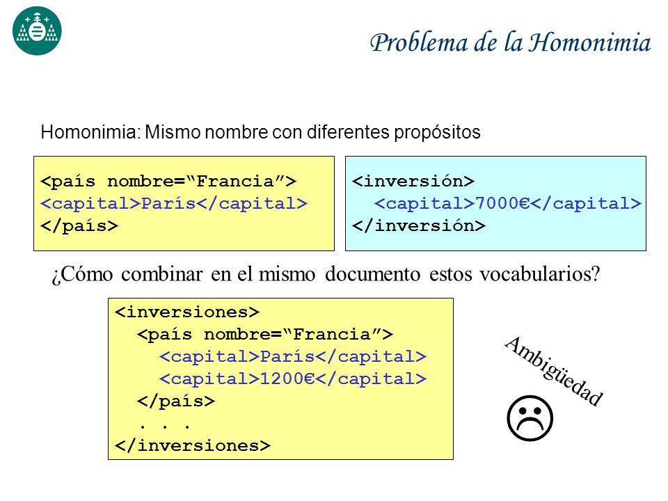 Problema de la Homonimia Homonimia: Mismo nombre con diferentes propósitos París 7000 ¿Cómo combinar en el mismo documento estos vocabularios? París 1