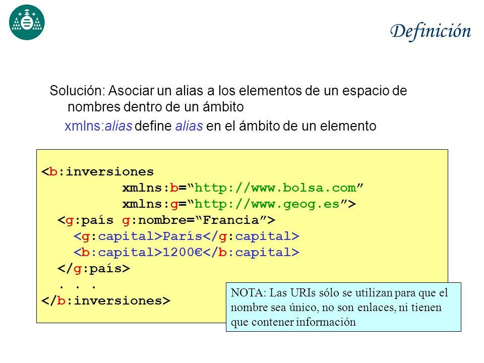 Definición Solución: Asociar un alias a los elementos de un espacio de nombres dentro de un ámbito xmlns:alias define alias en el ámbito de un element