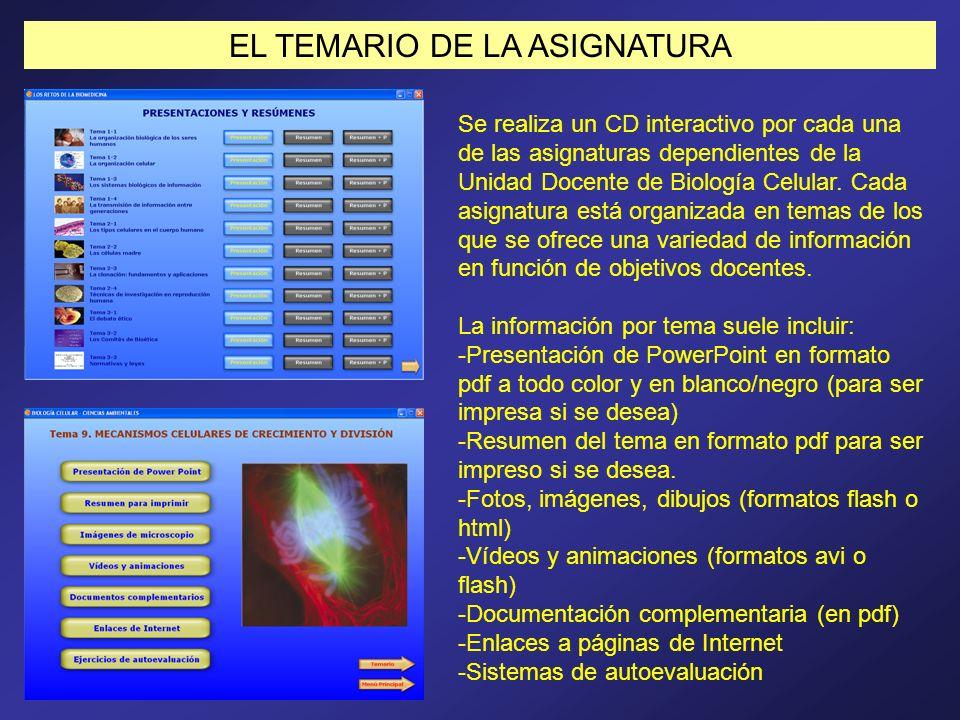 EL TEMARIO DE LA ASIGNATURA Se realiza un CD interactivo por cada una de las asignaturas dependientes de la Unidad Docente de Biología Celular. Cada a