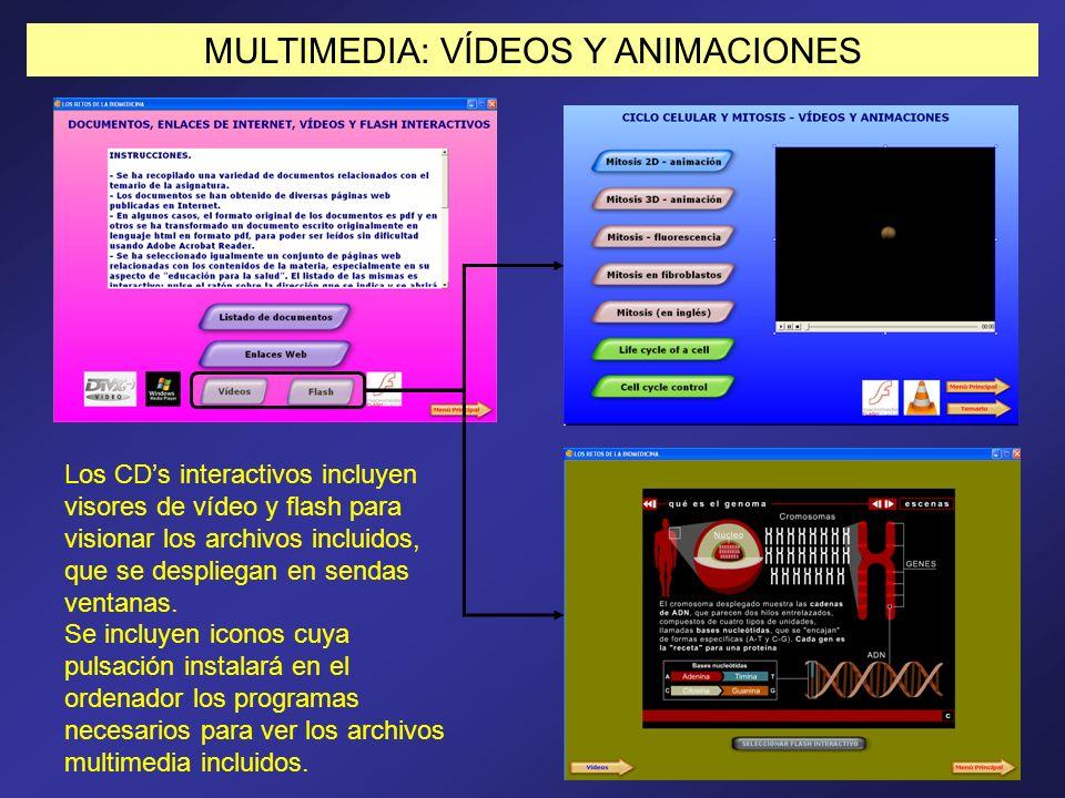 MULTIMEDIA: VÍDEOS Y ANIMACIONES Los CDs interactivos incluyen visores de vídeo y flash para visionar los archivos incluidos, que se despliegan en sen