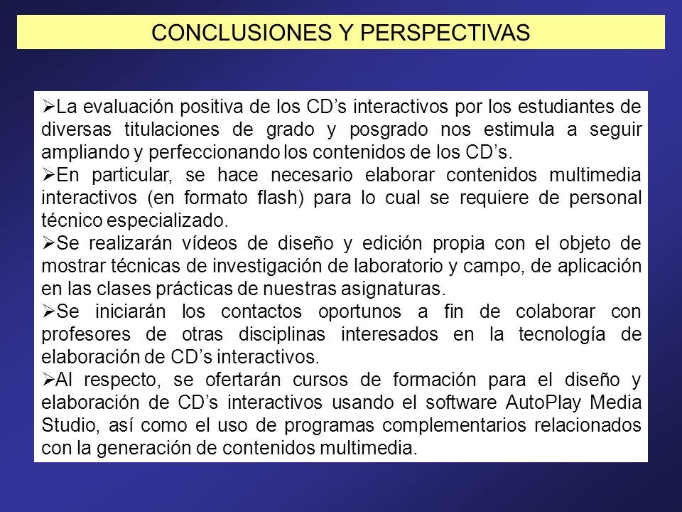CONCLUSIONES Y PERSPECTIVAS La evaluación positiva de los CDs interactivos por los estudiantes de diversas titulaciones de grado y posgrado nos estimu