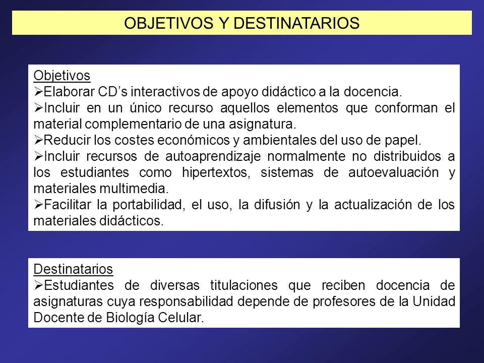 OBJETIVOS Y DESTINATARIOS Objetivos Elaborar CDs interactivos de apoyo didáctico a la docencia. Incluir en un único recurso aquellos elementos que con