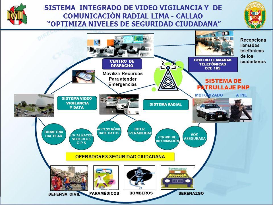 PARAMÉDICOS BOMBEROS SERENAZGO OPERADORES SEGURIDAD CIUDADANA CENTRO DE DESPACHO CENTRO LLAMADAS TELEFÓNICAS CCE 105 SISTEMA RADIAL SISTEMA VIDEO VIGI