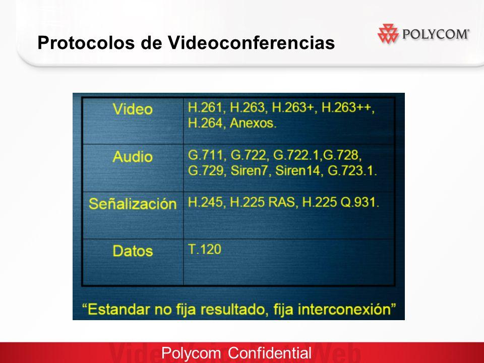 Polycom Confidential Protocolos de Videoconferencias