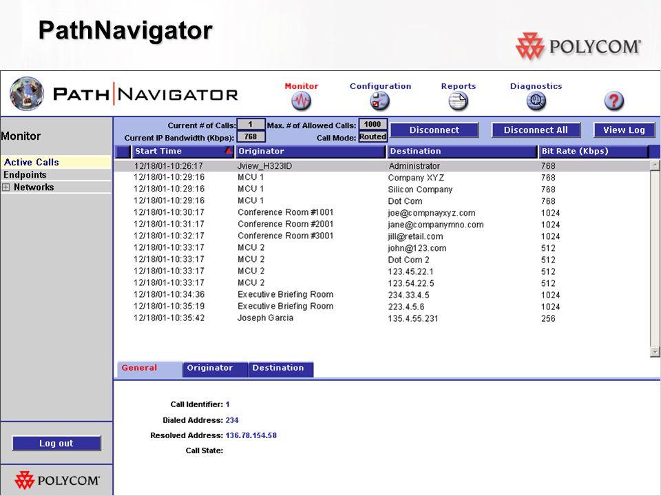Polycom Confidential PathNavigator