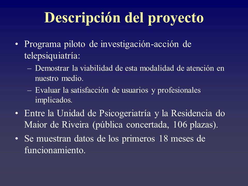 Descripción del proyecto Programa piloto de investigación-acción de telepsiquiatría: –Demostrar la viabilidad de esta modalidad de atención en nuestro medio.