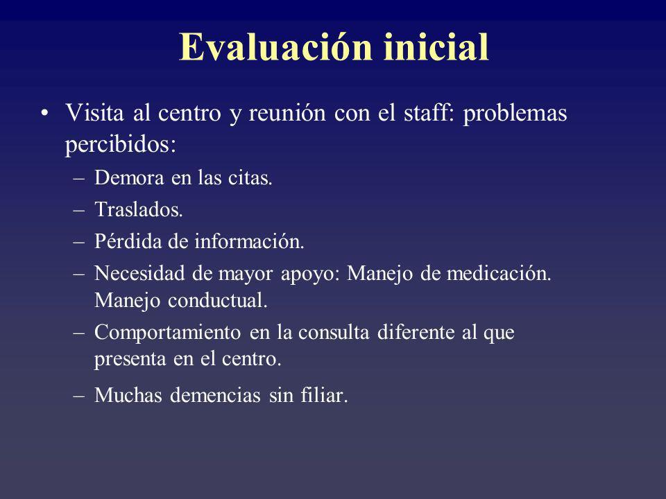 Evaluación inicial Visita al centro y reunión con el staff: problemas percibidos: –Demora en las citas. –Traslados. –Pérdida de información. –Necesida