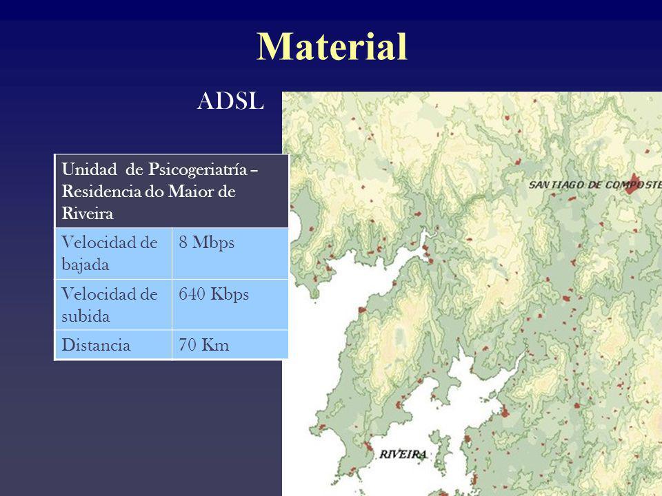Material Unidad de Psicogeriatría – Residencia do Maior de Riveira Velocidad de bajada 8 Mbps Velocidad de subida 640 Kbps Distancia70 Km ADSL