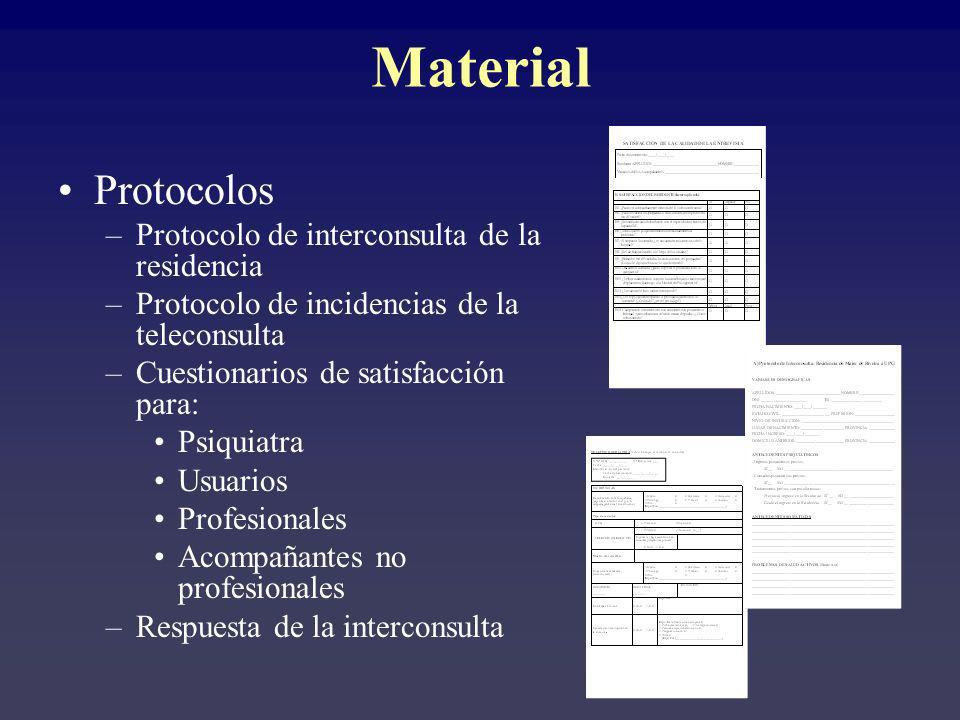 Protocolos –Protocolo de interconsulta de la residencia –Protocolo de incidencias de la teleconsulta –Cuestionarios de satisfacción para: Psiquiatra U