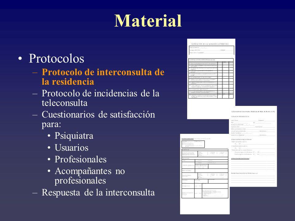 Material Protocolos –Protocolo de interconsulta de la residencia –Protocolo de incidencias de la teleconsulta –Cuestionarios de satisfacción para: Psiquiatra Usuarios Profesionales Acompañantes no profesionales –Respuesta de la interconsulta