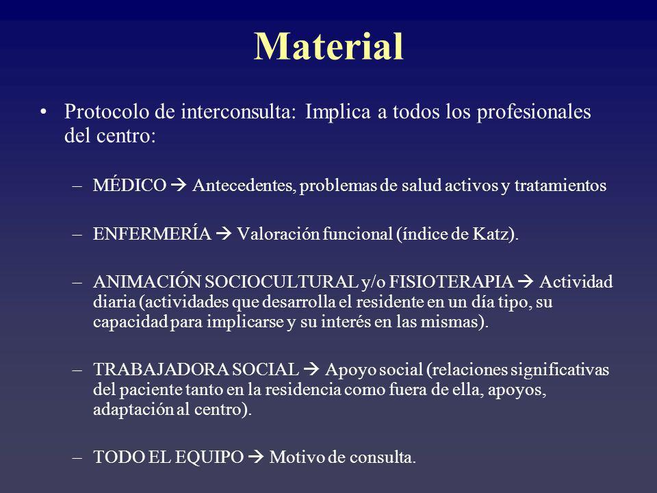 Material Protocolo de interconsulta: Implica a todos los profesionales del centro: –MÉDICO Antecedentes, problemas de salud activos y tratamientos –ENFERMERÍA Valoración funcional (índice de Katz).