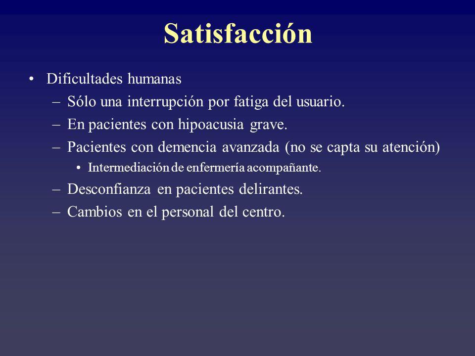 Satisfacción Dificultades humanas –Sólo una interrupción por fatiga del usuario. –En pacientes con hipoacusia grave. –Pacientes con demencia avanzada