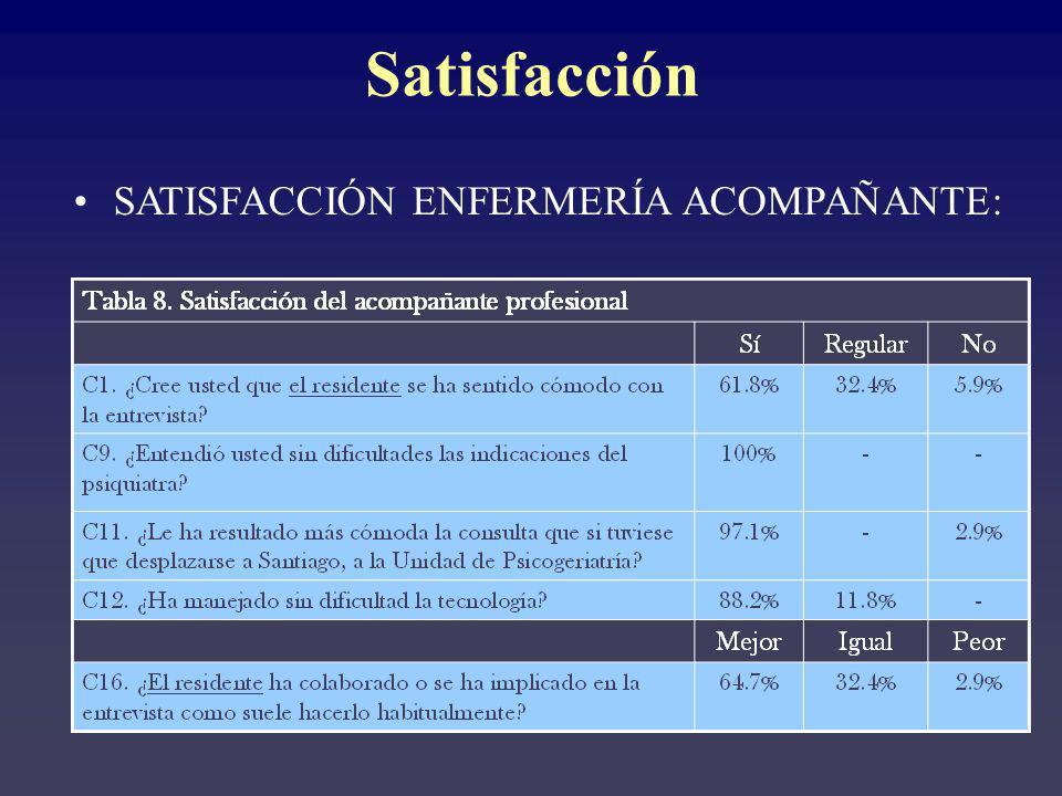 SATISFACCIÓN ENFERMERÍA ACOMPAÑANTE: Satisfacción