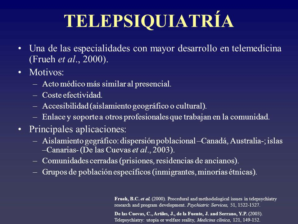 TELEPSIQUIATRÍA Una de las especialidades con mayor desarrollo en telemedicina (Frueh et al., 2000). Motivos: –Acto médico más similar al presencial.