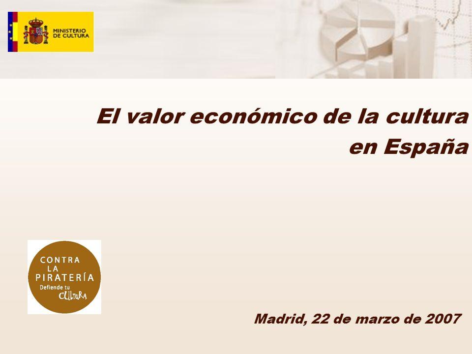 El valor económico de la cultura en España 12 Fuente: Ministerio de Cultura.