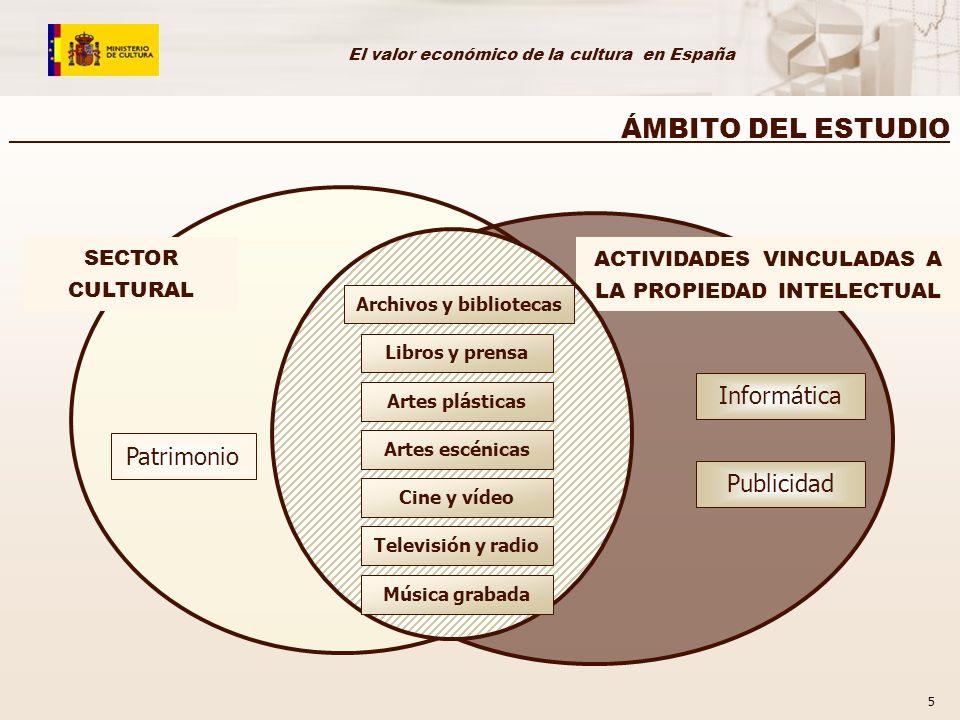El valor económico de la cultura en España 5 ÁMBITO DEL ESTUDIO Informática Publicidad Patrimonio ACTIVIDADES VINCULADAS A LA PROPIEDAD INTELECTUAL SE