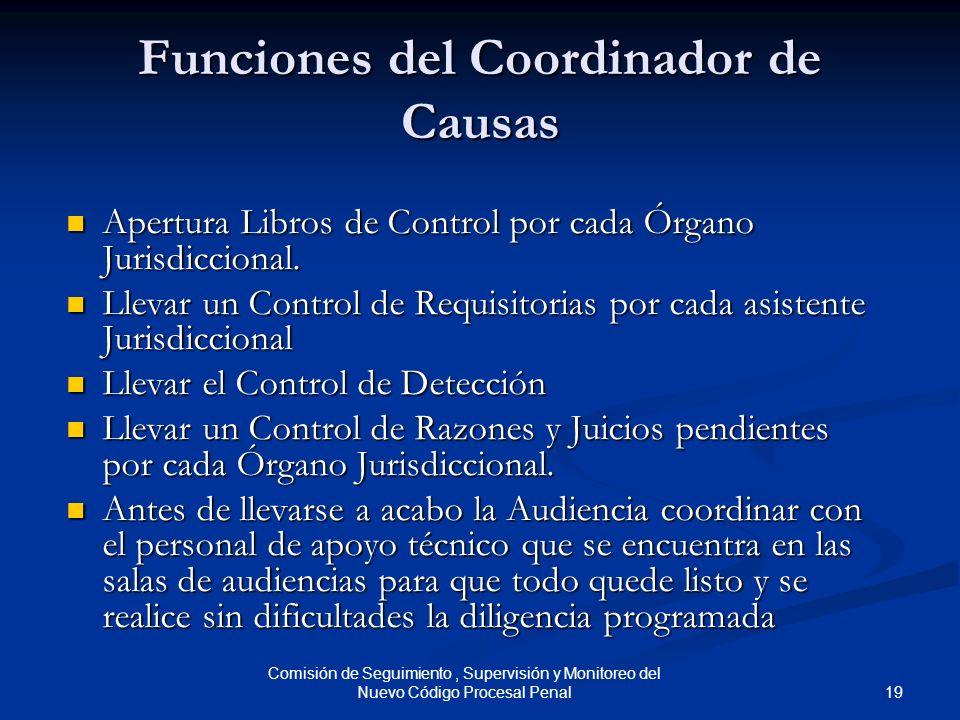 19 Comisión de Seguimiento, Supervisión y Monitoreo del Nuevo Código Procesal Penal Funciones del Coordinador de Causas Apertura Libros de Control por