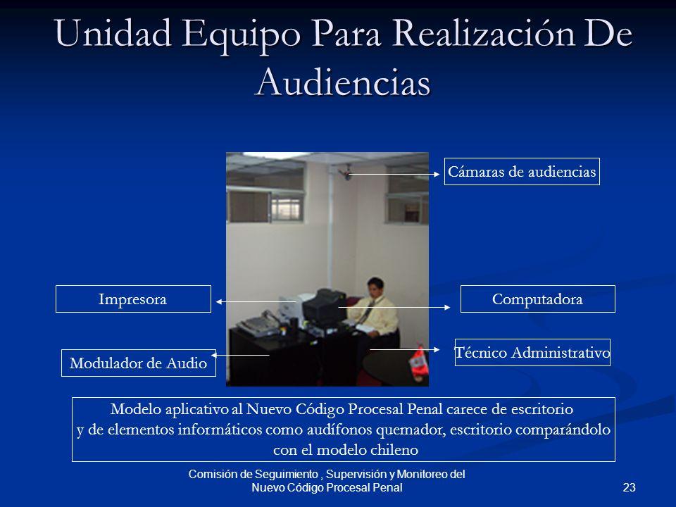 23 Comisión de Seguimiento, Supervisión y Monitoreo del Nuevo Código Procesal Penal Unidad Equipo Para Realización De Audiencias Cámaras de audiencias