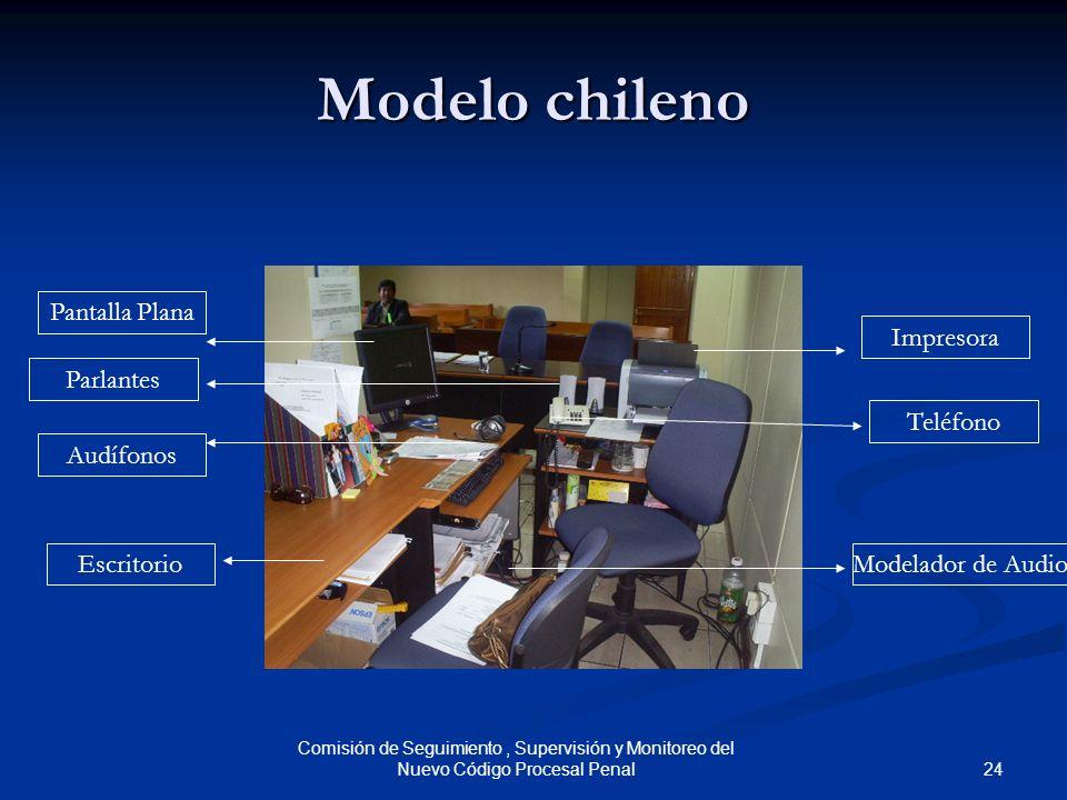 24 Comisión de Seguimiento, Supervisión y Monitoreo del Nuevo Código Procesal Penal Modelo chileno Parlantes Pantalla Plana Audífonos Impresora Modela