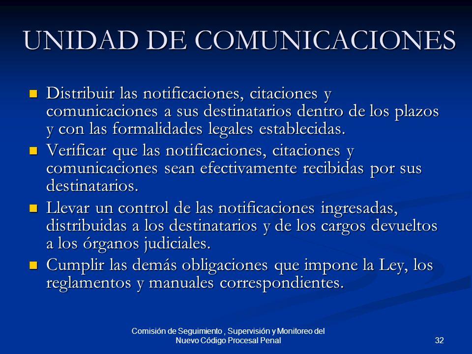 32 Comisión de Seguimiento, Supervisión y Monitoreo del Nuevo Código Procesal Penal UNIDAD DE COMUNICACIONES Distribuir las notificaciones, citaciones