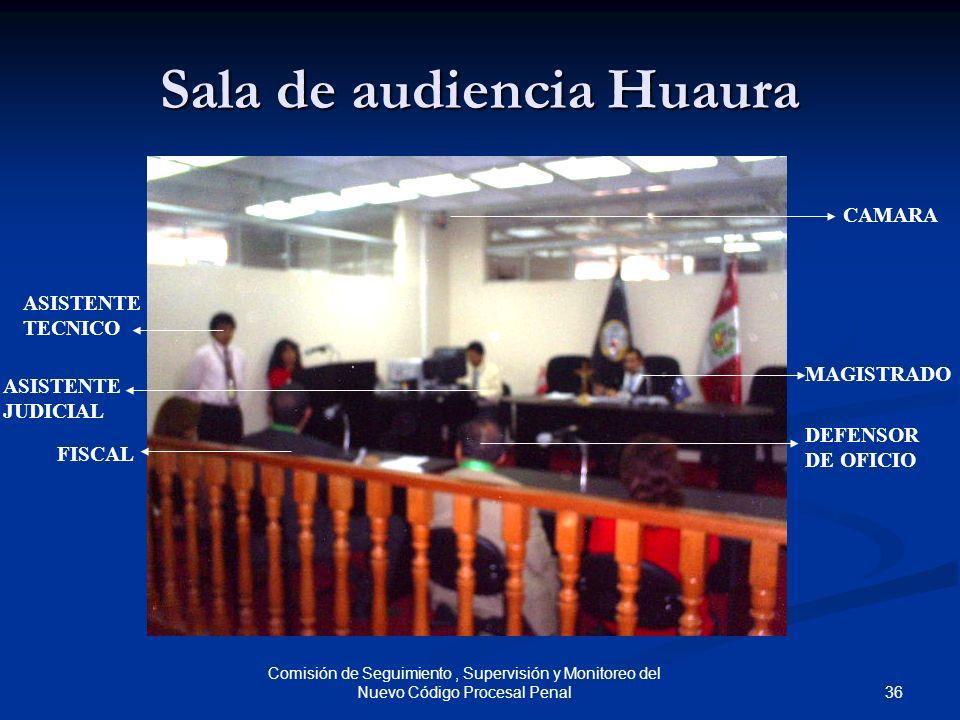 36 Comisión de Seguimiento, Supervisión y Monitoreo del Nuevo Código Procesal Penal Sala de audiencia Huaura CAMARA ASISTENTE TECNICO MAGISTRADO ASIST