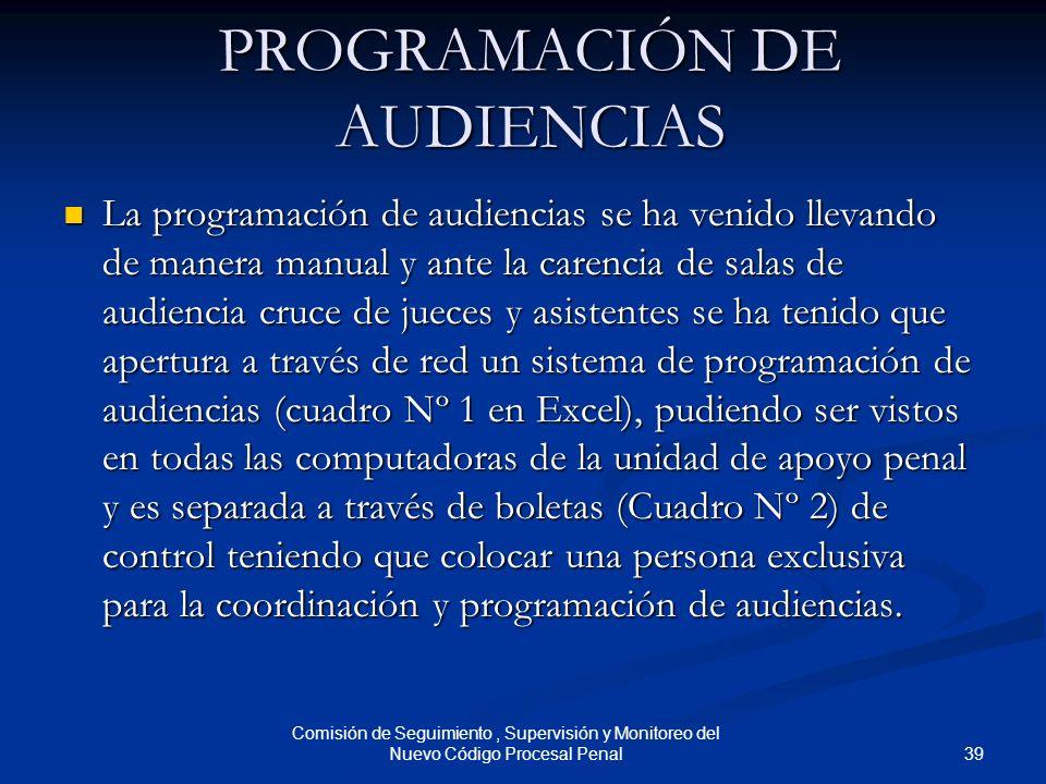 39 Comisión de Seguimiento, Supervisión y Monitoreo del Nuevo Código Procesal Penal PROGRAMACIÓN DE AUDIENCIAS La programación de audiencias se ha ven