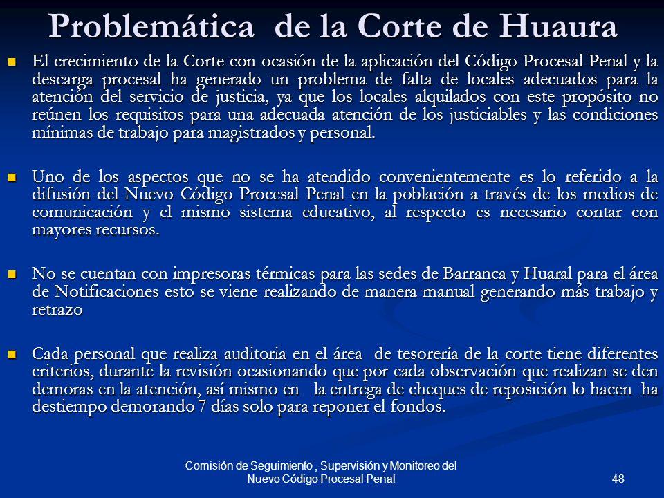 48 Comisión de Seguimiento, Supervisión y Monitoreo del Nuevo Código Procesal Penal Problemática de la Corte de Huaura El crecimiento de la Corte con