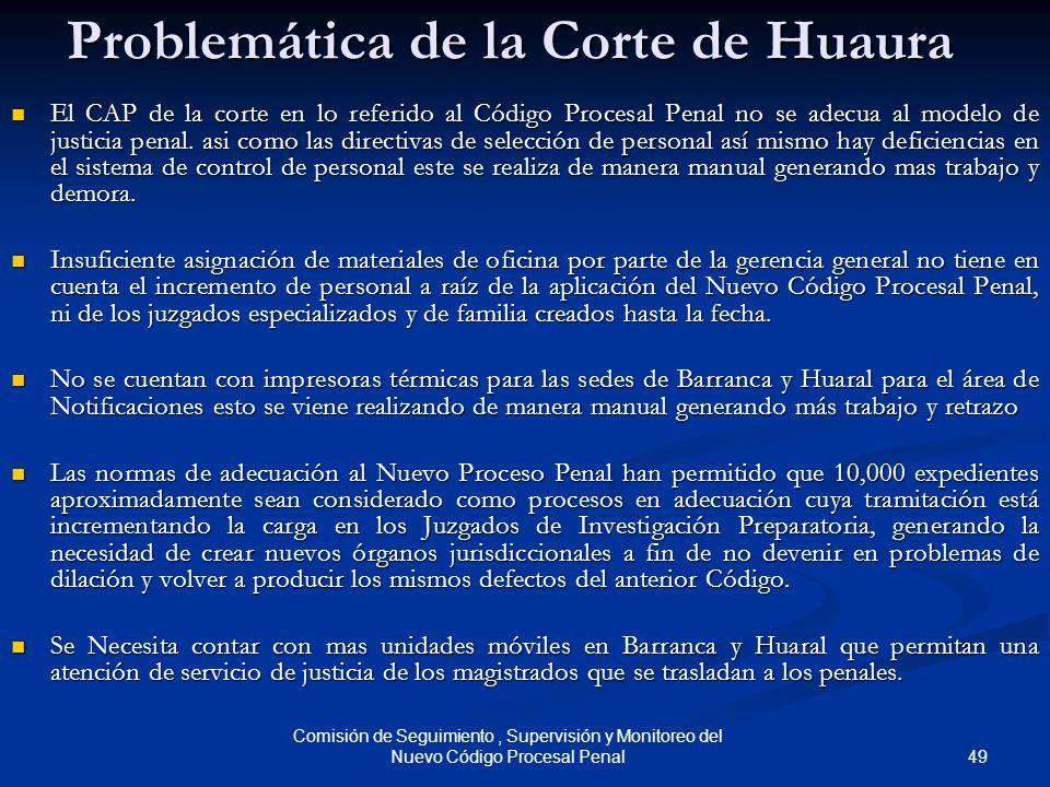 49 Comisión de Seguimiento, Supervisión y Monitoreo del Nuevo Código Procesal Penal Problemática de la Corte de Huaura El CAP de la corte en lo referi