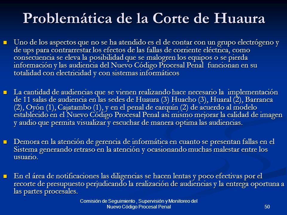50 Comisión de Seguimiento, Supervisión y Monitoreo del Nuevo Código Procesal Penal Problemática de la Corte de Huaura Uno de los aspectos que no se h
