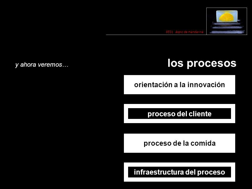 y ahora veremos… los procesos orientación a la innovación proceso del cliente proceso de la comida 853 | áspic de mandarina infraestructura del proceso