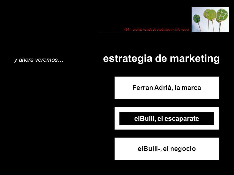 y ahora veremos… estrategia de marketing Ferran Adrià, la marca elBulli, el escaparate elBulli-, el negocio 468 | piruleta helada de espárragos y trufa negra