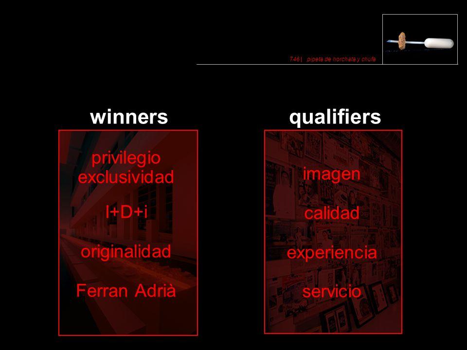 winnersqualifiers privilegio exclusividad I+D+i originalidad Ferran Adrià 746 | pipeta de horchata y chufa imagen calidad experiencia servicio
