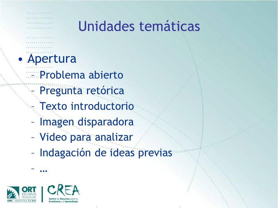 Unidades temáticas Apertura –Problema abierto –Pregunta retórica –Texto introductorio –Imagen disparadora –Video para analizar –Indagación de ideas previas –…
