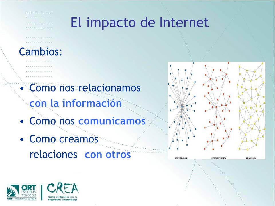 El impacto de Internet Cambios: Como nos relacionamos con la información Como nos comunicamos Como creamos relaciones con otros