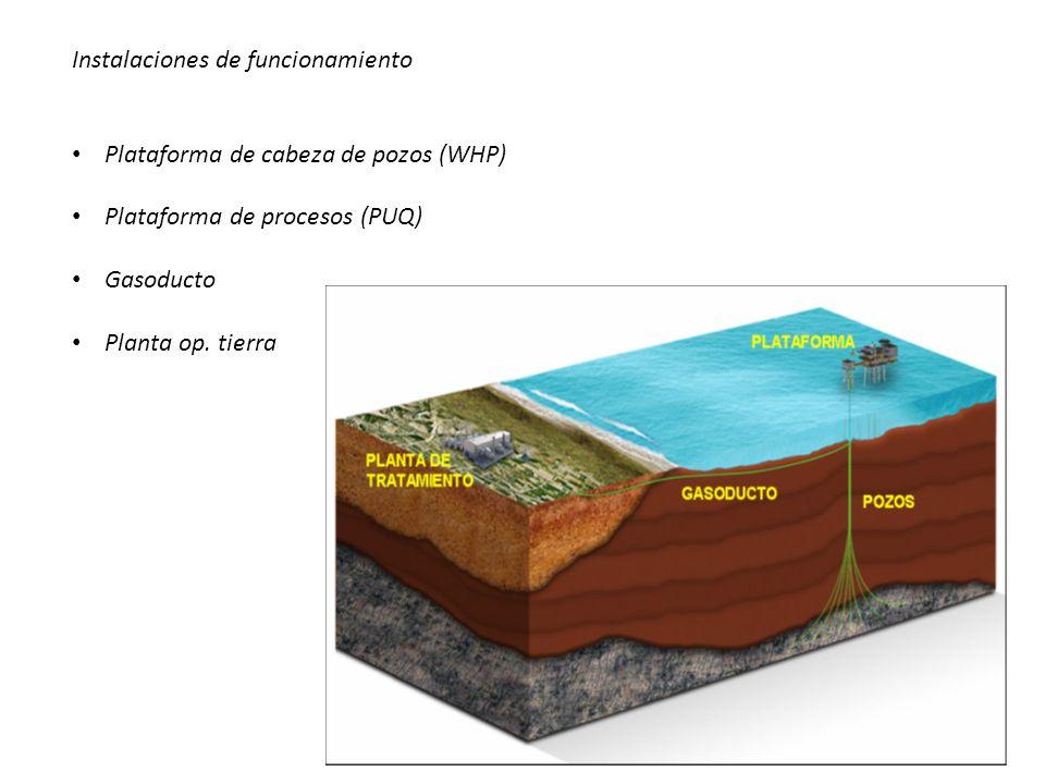 Instalaciones de funcionamiento Plataforma de cabeza de pozos (WHP) Plataforma de procesos (PUQ) Gasoducto Planta op. tierra