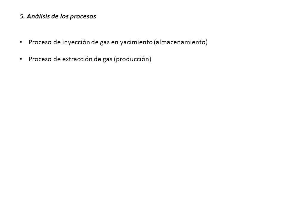 5. Análisis de los procesos Proceso de inyección de gas en yacimiento (almacenamiento) Proceso de extracción de gas (producción)