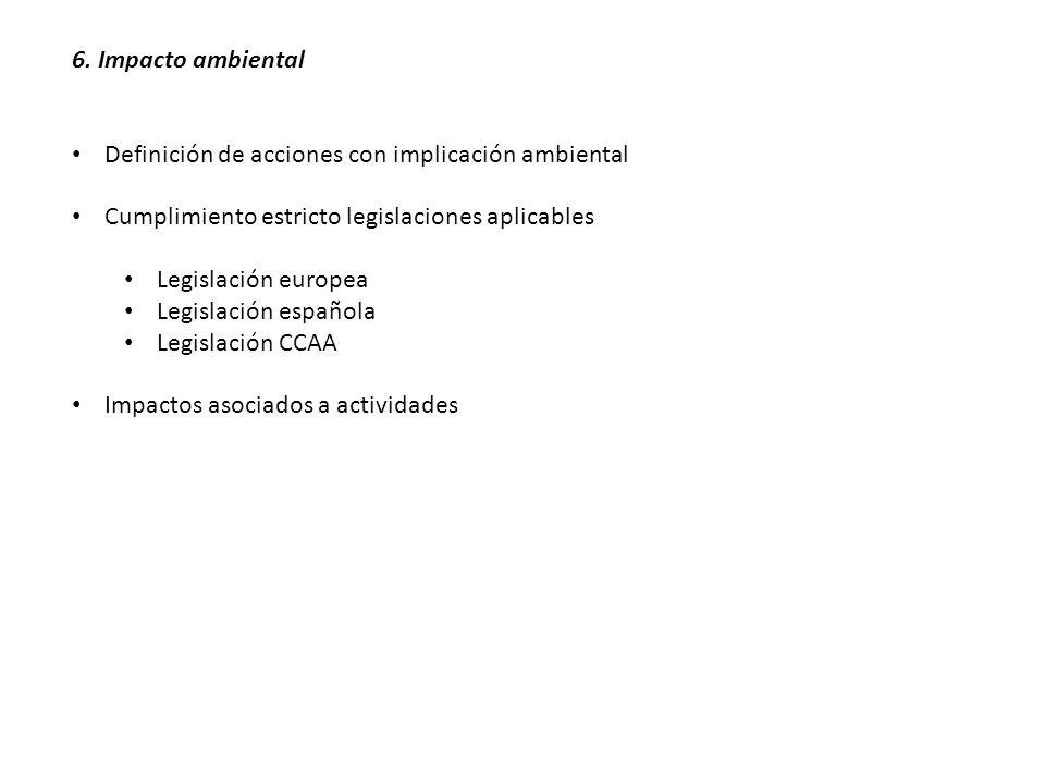 6. Impacto ambiental Definición de acciones con implicación ambiental Cumplimiento estricto legislaciones aplicables Legislación europea Legislación e