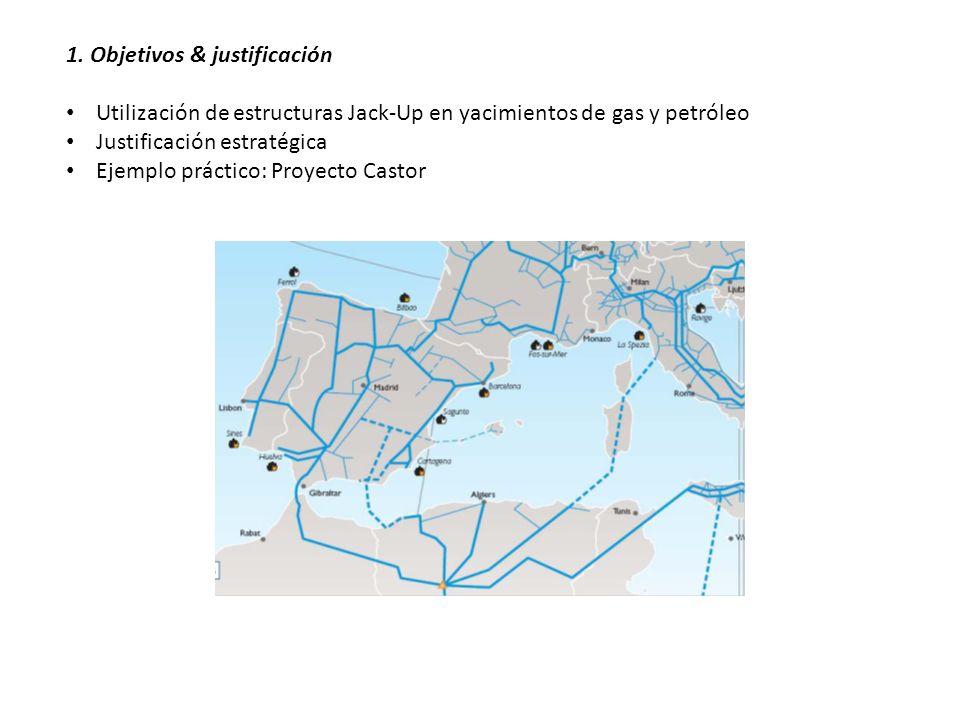1. Objetivos & justificación Utilización de estructuras Jack-Up en yacimientos de gas y petróleo Justificación estratégica Ejemplo práctico: Proyecto