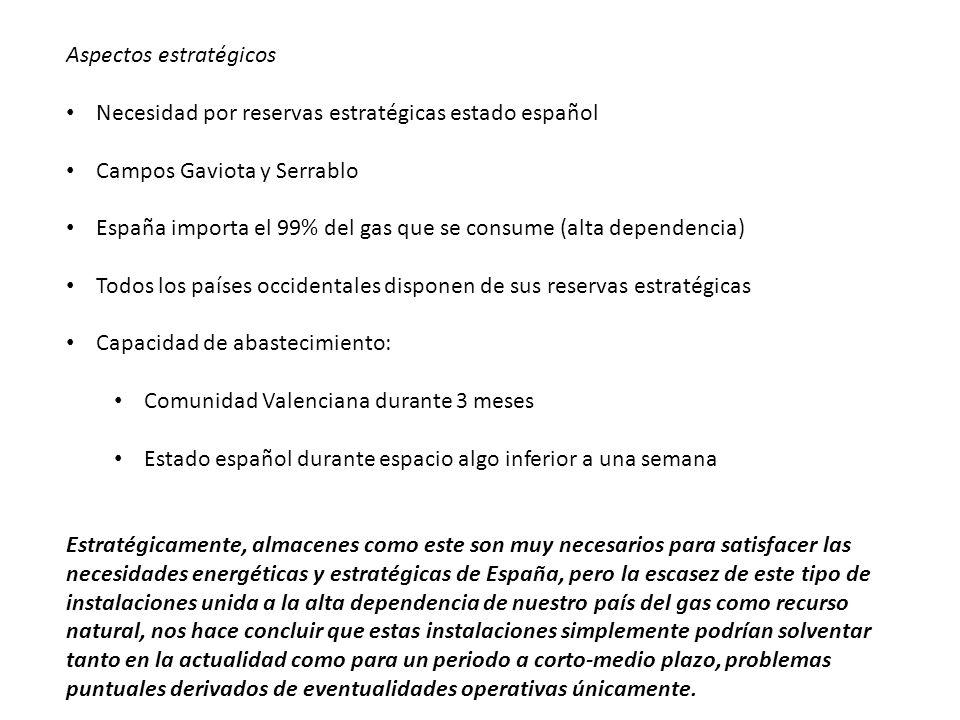 Aspectos estratégicos Necesidad por reservas estratégicas estado español Campos Gaviota y Serrablo España importa el 99% del gas que se consume (alta
