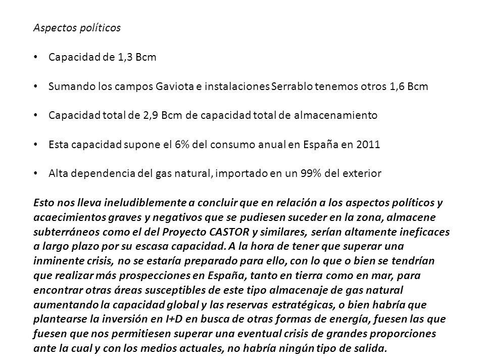 Aspectos políticos Capacidad de 1,3 Bcm Sumando los campos Gaviota e instalaciones Serrablo tenemos otros 1,6 Bcm Capacidad total de 2,9 Bcm de capaci