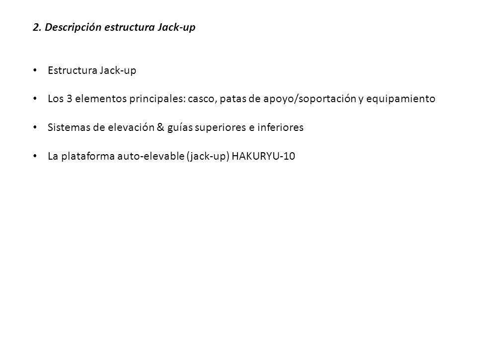2. Descripción estructura Jack-up Estructura Jack-up Los 3 elementos principales: casco, patas de apoyo/soportación y equipamiento Sistemas de elevaci